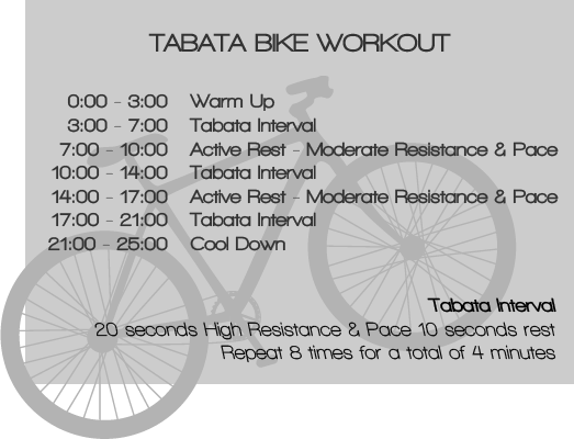 tabata bike workout